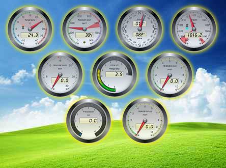 NOVEDAD: Medidores Meteorológicos